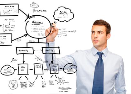 Resultado de imagen para gestión por procesos